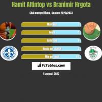 Hamit Altintop vs Branimir Hrgota h2h player stats