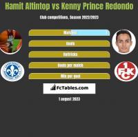 Hamit Altintop vs Kenny Prince Redondo h2h player stats
