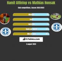 Hamit Altintop vs Mathias Honsak h2h player stats