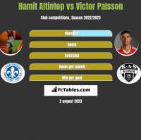 Hamit Altintop vs Victor Palsson h2h player stats