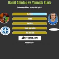 Hamit Altintop vs Yannick Stark h2h player stats