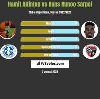 Hamit Altintop vs Hans Nunoo Sarpei h2h player stats