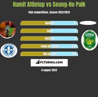 Hamit Altintop vs Seung-Ho Paik h2h player stats