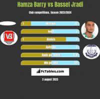 Hamza Barry vs Bassel Jradi h2h player stats