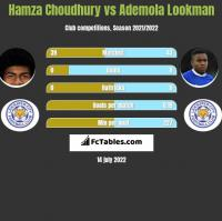 Hamza Choudhury vs Ademola Lookman h2h player stats
