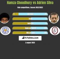 Hamza Choudhury vs Adrien Silva h2h player stats