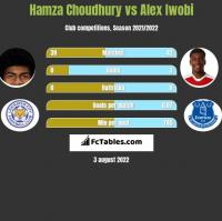 Hamza Choudhury vs Alex Iwobi h2h player stats