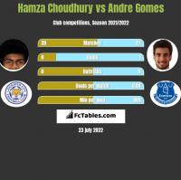 Hamza Choudhury vs Andre Gomes h2h player stats