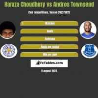 Hamza Choudhury vs Andros Townsend h2h player stats