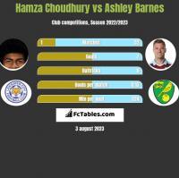 Hamza Choudhury vs Ashley Barnes h2h player stats