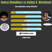 Hamza Choudhury vs Ashley R. Westwood h2h player stats