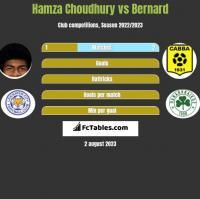 Hamza Choudhury vs Bernard h2h player stats