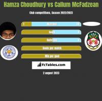 Hamza Choudhury vs Callum McFadzean h2h player stats