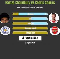 Hamza Choudhury vs Cedric Soares h2h player stats