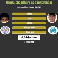 Hamza Choudhury vs Cengiz Under h2h player stats