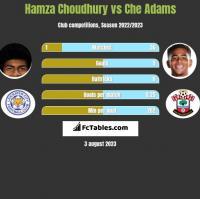 Hamza Choudhury vs Che Adams h2h player stats