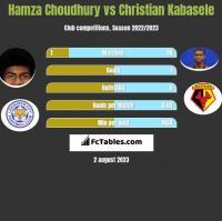 Hamza Choudhury vs Christian Kabasele h2h player stats