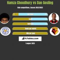 Hamza Choudhury vs Dan Gosling h2h player stats