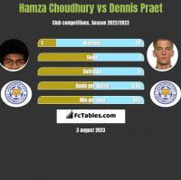 Hamza Choudhury vs Dennis Praet h2h player stats