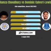 Hamza Choudhury vs Dominic Calvert-Lewin h2h player stats
