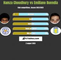 Hamza Choudhury vs Emiliano Buendia h2h player stats