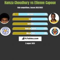 Hamza Choudhury vs Etienne Capoue h2h player stats