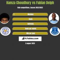 Hamza Choudhury vs Fabian Delph h2h player stats