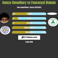 Hamza Choudhury vs Fousseyni Diabate h2h player stats