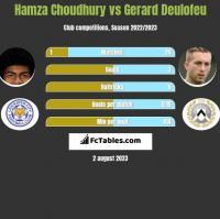 Hamza Choudhury vs Gerard Deulofeu h2h player stats