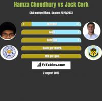 Hamza Choudhury vs Jack Cork h2h player stats