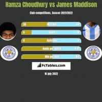 Hamza Choudhury vs James Maddison h2h player stats