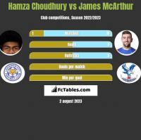 Hamza Choudhury vs James McArthur h2h player stats
