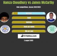 Hamza Choudhury vs James McCarthy h2h player stats
