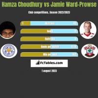 Hamza Choudhury vs Jamie Ward-Prowse h2h player stats