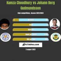 Hamza Choudhury vs Johann Berg Gudmundsson h2h player stats
