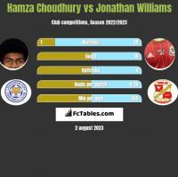 Hamza Choudhury vs Jonathan Williams h2h player stats