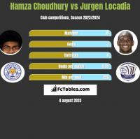 Hamza Choudhury vs Jurgen Locadia h2h player stats
