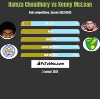 Hamza Choudhury vs Kenny McLean h2h player stats