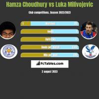 Hamza Choudhury vs Luka Milivojevic h2h player stats