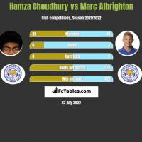 Hamza Choudhury vs Marc Albrighton h2h player stats