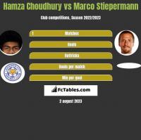 Hamza Choudhury vs Marco Stiepermann h2h player stats