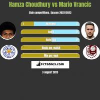 Hamza Choudhury vs Mario Vrancic h2h player stats
