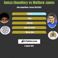 Hamza Choudhury vs Matthew James h2h player stats