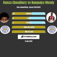 Hamza Choudhury vs Nampalys Mendy h2h player stats