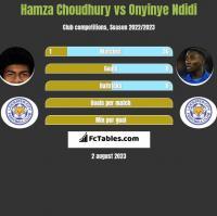 Hamza Choudhury vs Onyinye Ndidi h2h player stats
