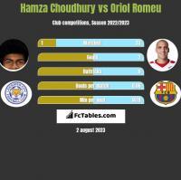 Hamza Choudhury vs Oriol Romeu h2h player stats