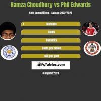 Hamza Choudhury vs Phil Edwards h2h player stats