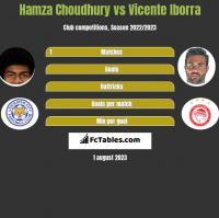 Hamza Choudhury vs Vicente Iborra h2h player stats