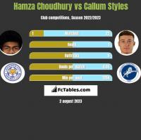 Hamza Choudhury vs Callum Styles h2h player stats
