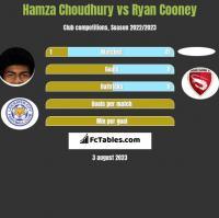Hamza Choudhury vs Ryan Cooney h2h player stats